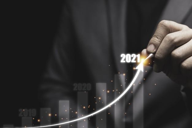 Wzrost gospodarczy-inwestycje
